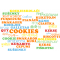 Cookie in Different Languages Preview