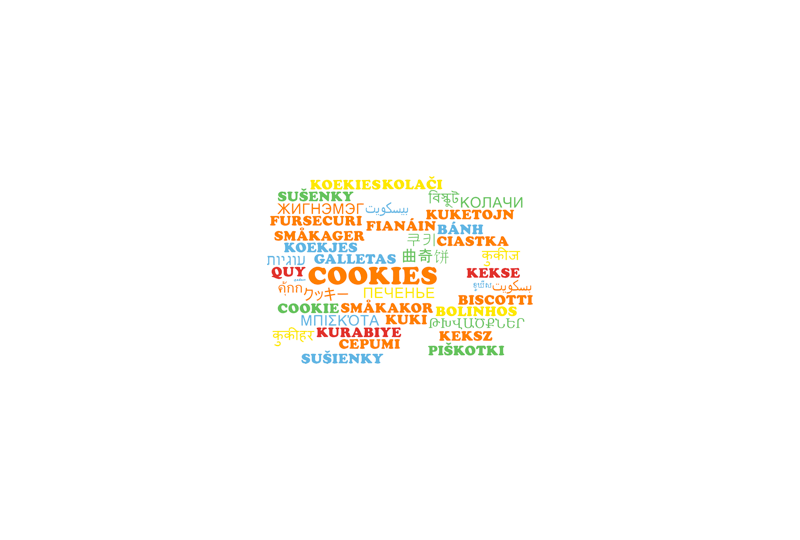 Cookie in Different Languages Hero