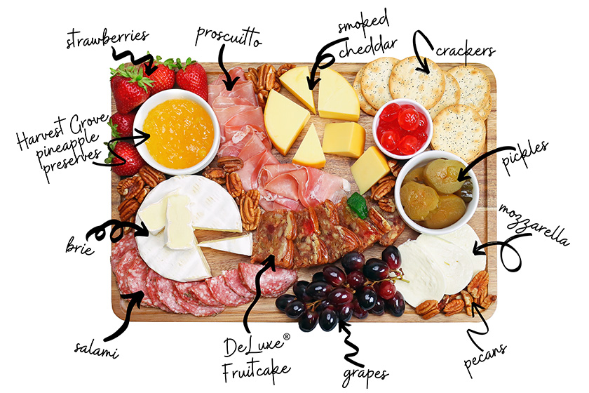 DeLuxe Fruitcake Fruit Meat Cheese Charcuterie Board Overhead Infographic